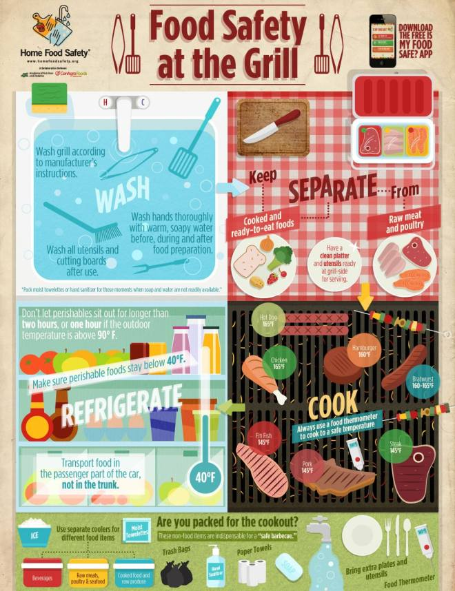 At-The-Grill-infographic-min